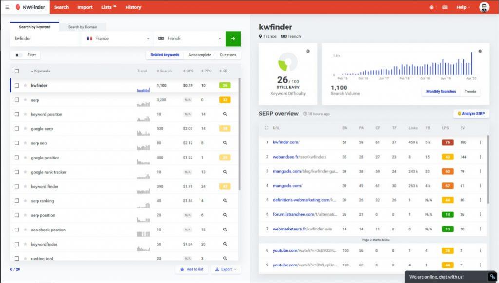 Avis KWFinder outils recherche mot clé volume concurrence difficulté facile